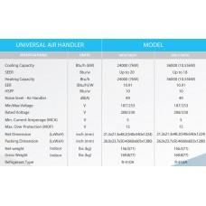Mr. Cool MDUI18024 2-3 Ton up to 20 SEER Inverter Air Handler