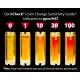 QwikCheck QT2000 Acid Test Kit - 1 Kit