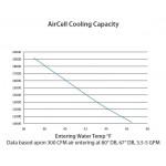 SpacePak SZSP-1440 AirCell Fan Coil Air Distribution Module - Single Zone